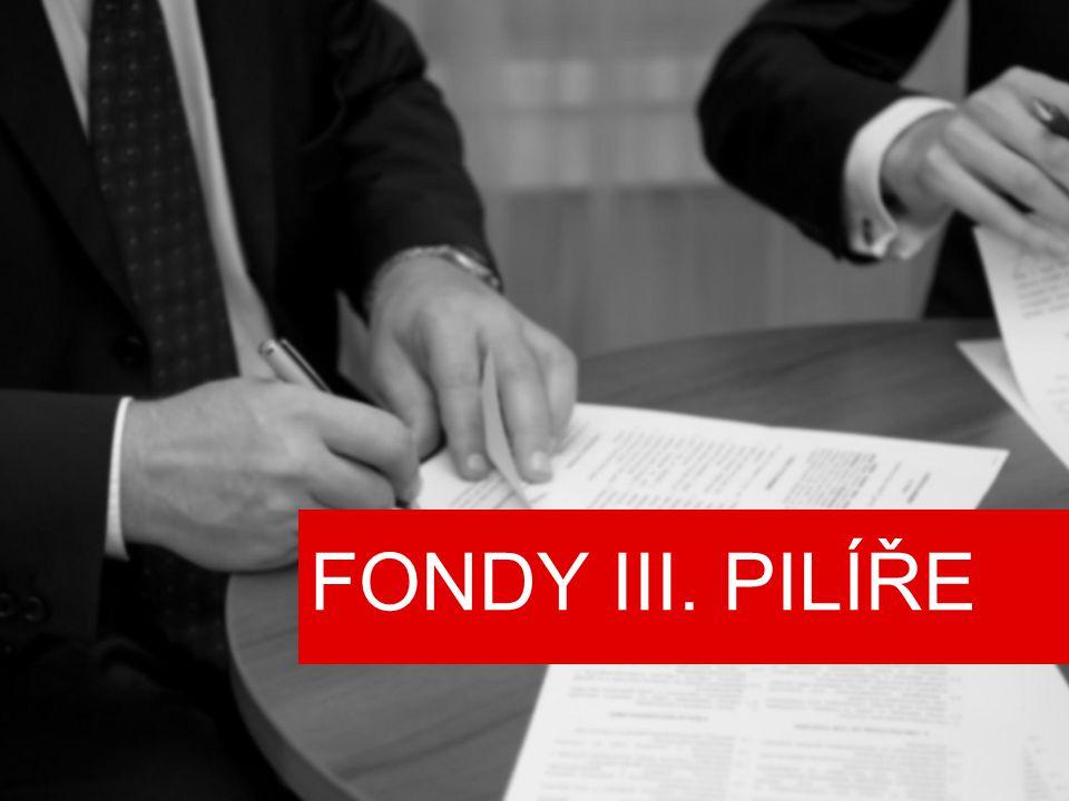 FONDY III. PILÍŘE Příručka
