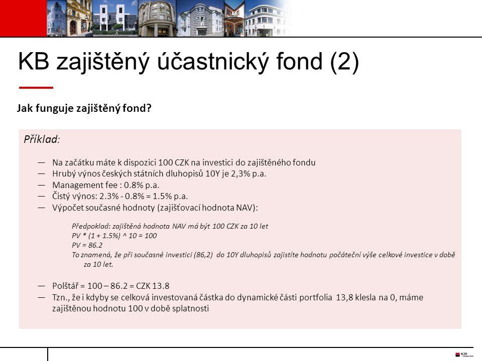 KB zajištěný účastnický fond (2)