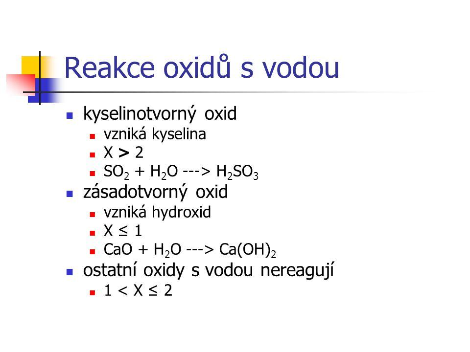 Reakce oxidů s vodou kyselinotvorný oxid zásadotvorný oxid