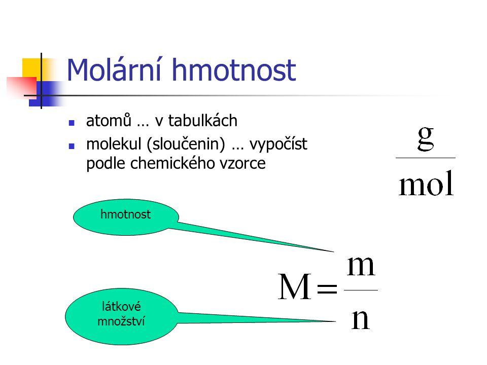 Molární hmotnost atomů … v tabulkách