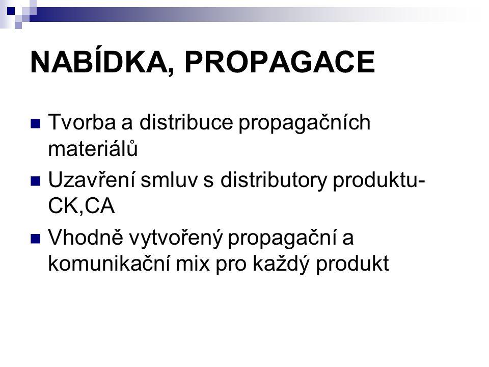 NABÍDKA, PROPAGACE Tvorba a distribuce propagačních materiálů