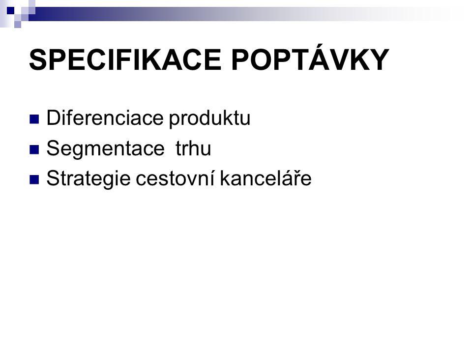 SPECIFIKACE POPTÁVKY Diferenciace produktu Segmentace trhu