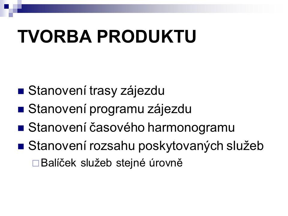 TVORBA PRODUKTU Stanovení trasy zájezdu Stanovení programu zájezdu