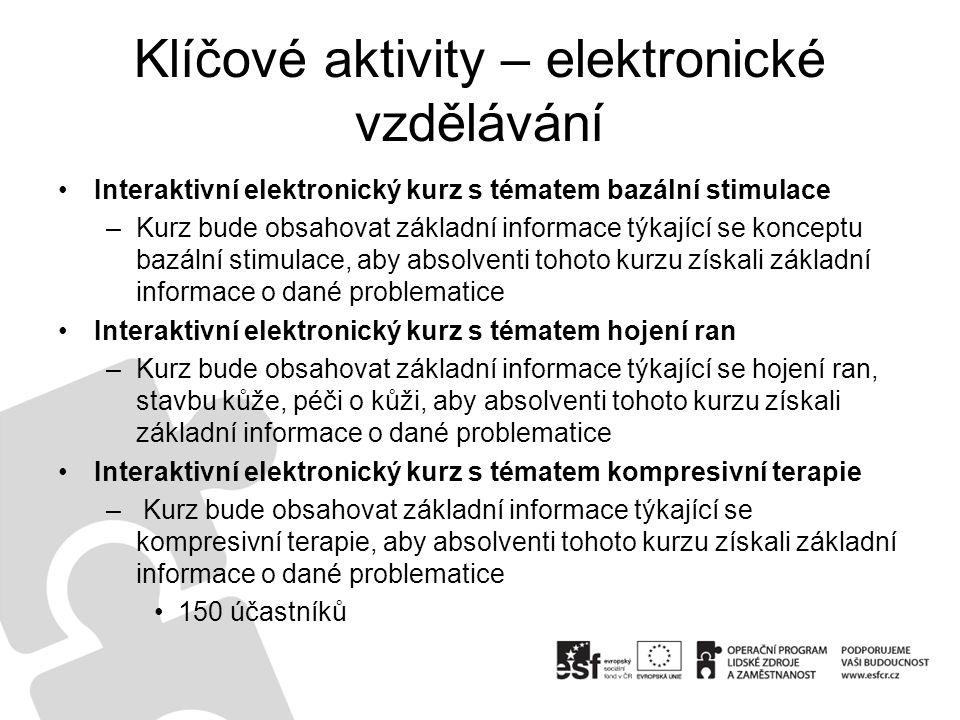 Klíčové aktivity – elektronické vzdělávání