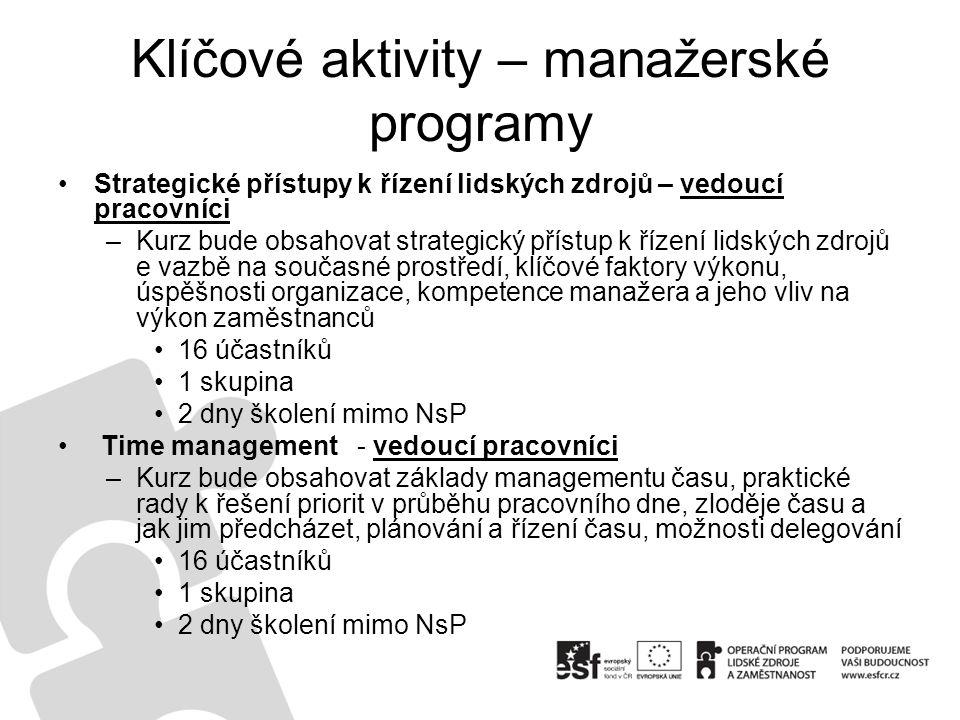 Klíčové aktivity – manažerské programy