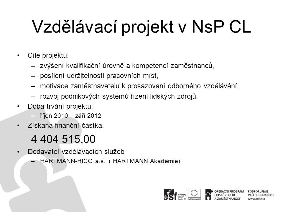 Vzdělávací projekt v NsP CL