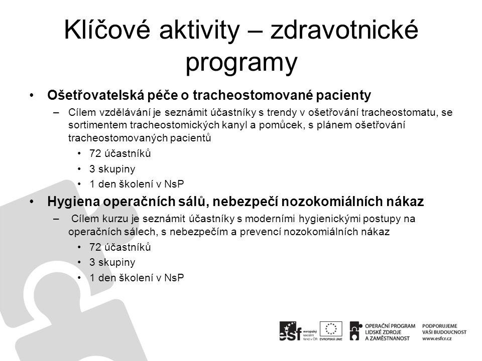 Klíčové aktivity – zdravotnické programy