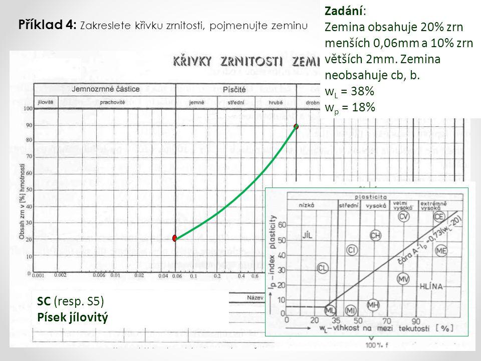 Příklad 4: Zakreslete křivku zrnitosti, pojmenujte zeminu