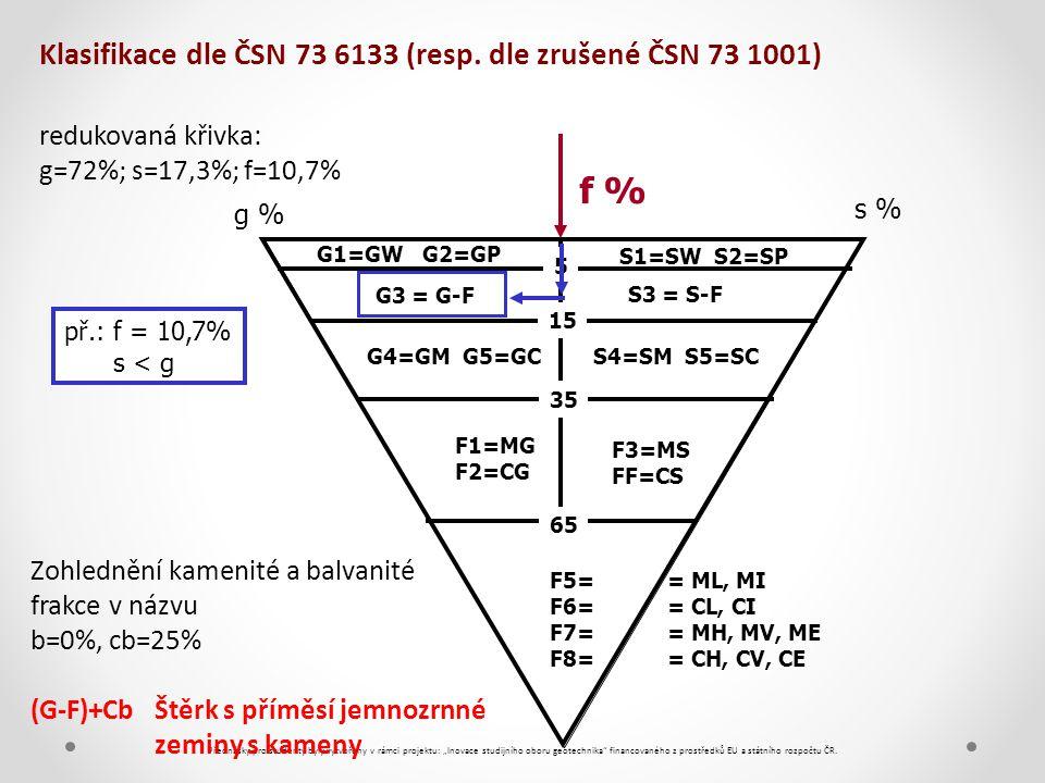 f % Klasifikace dle ČSN 73 6133 (resp. dle zrušené ČSN 73 1001)