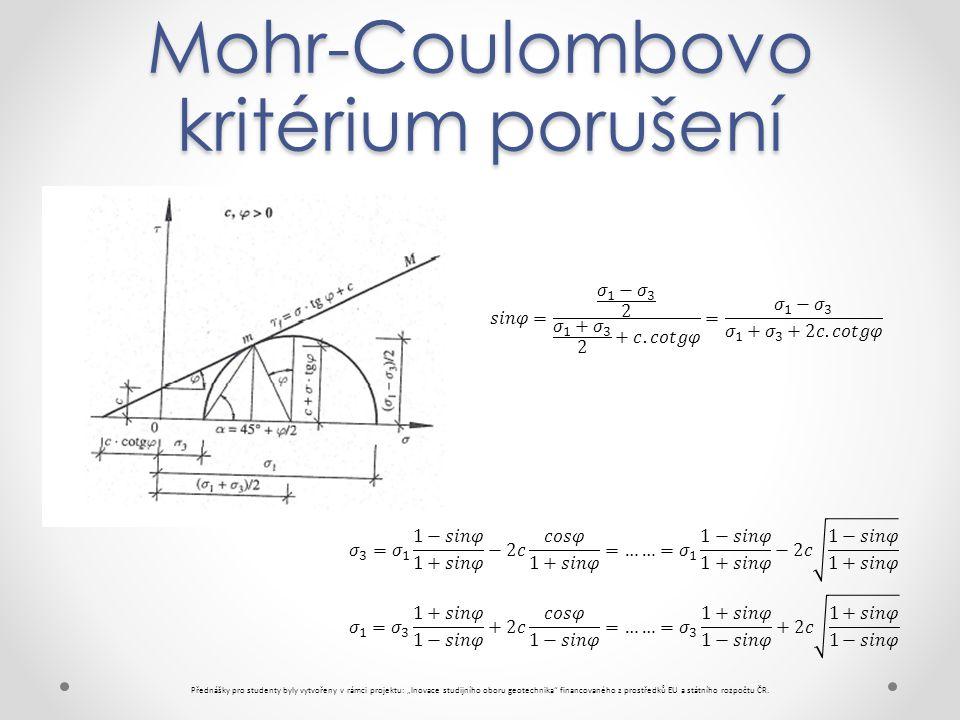 Mohr-Coulombovo kritérium porušení
