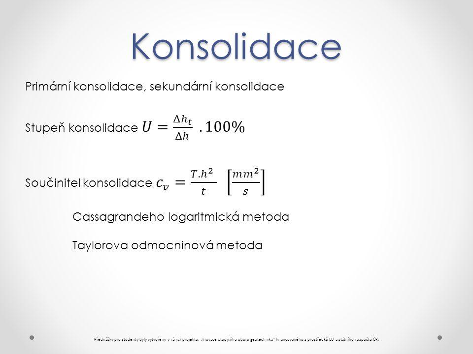 Konsolidace Primární konsolidace, sekundární konsolidace