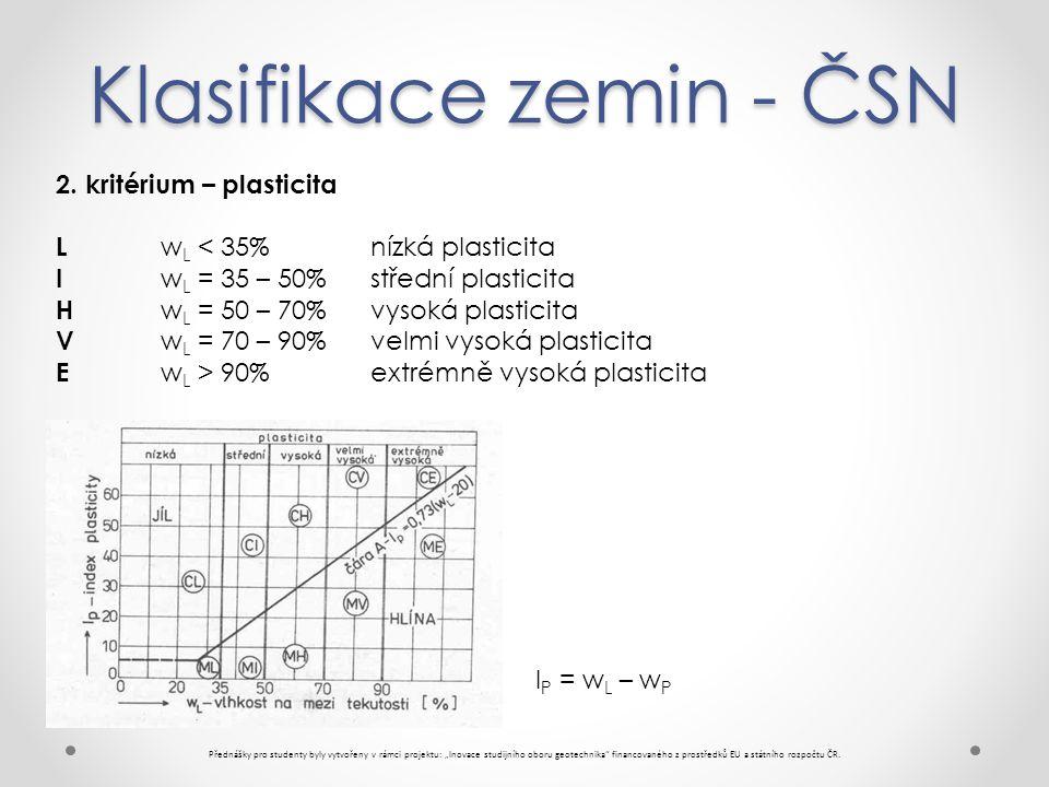 Klasifikace zemin - ČSN