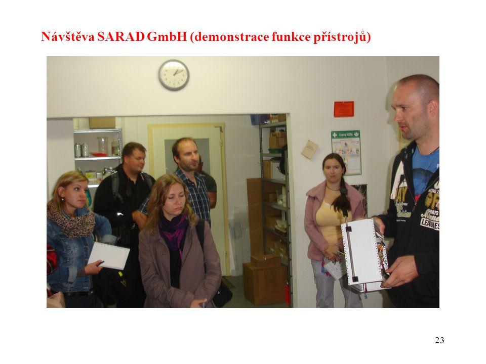 Návštěva SARAD GmbH (demonstrace funkce přístrojů)