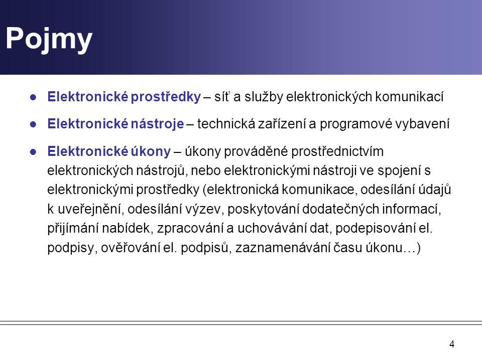 Pojmy Elektronické prostředky – síť a služby elektronických komunikací