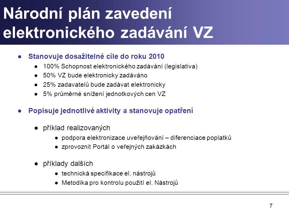 Národní plán zavedení elektronického zadávání VZ