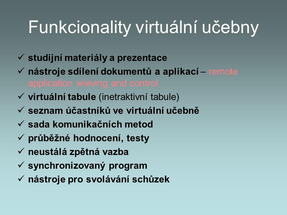 Funkcionality virtuální učebny