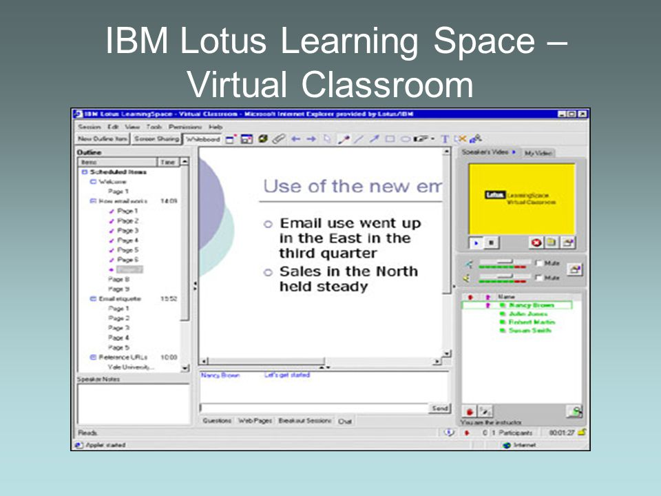 IBM Lotus Learning Space – Virtual Classroom