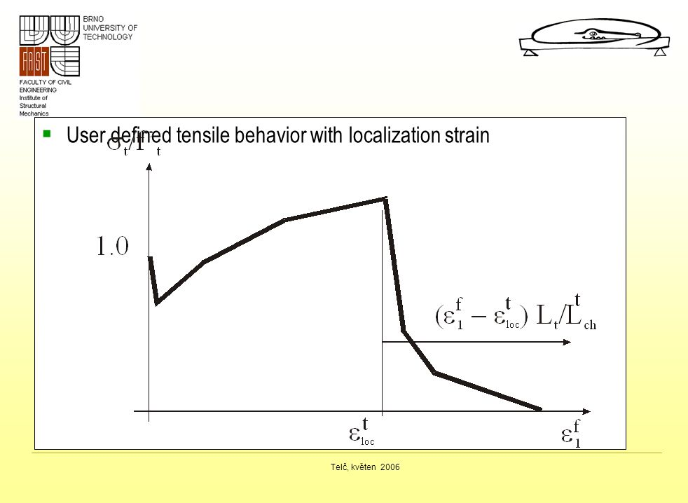 User defined tensile behavior with localization strain
