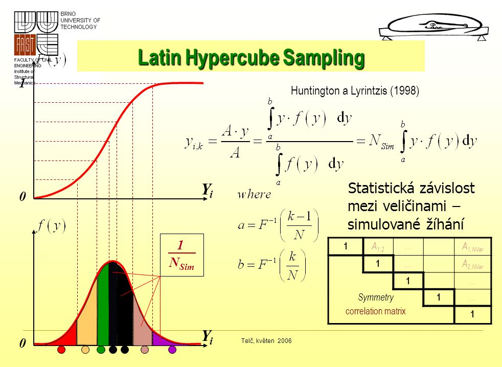 Latin Hypercube Sampling