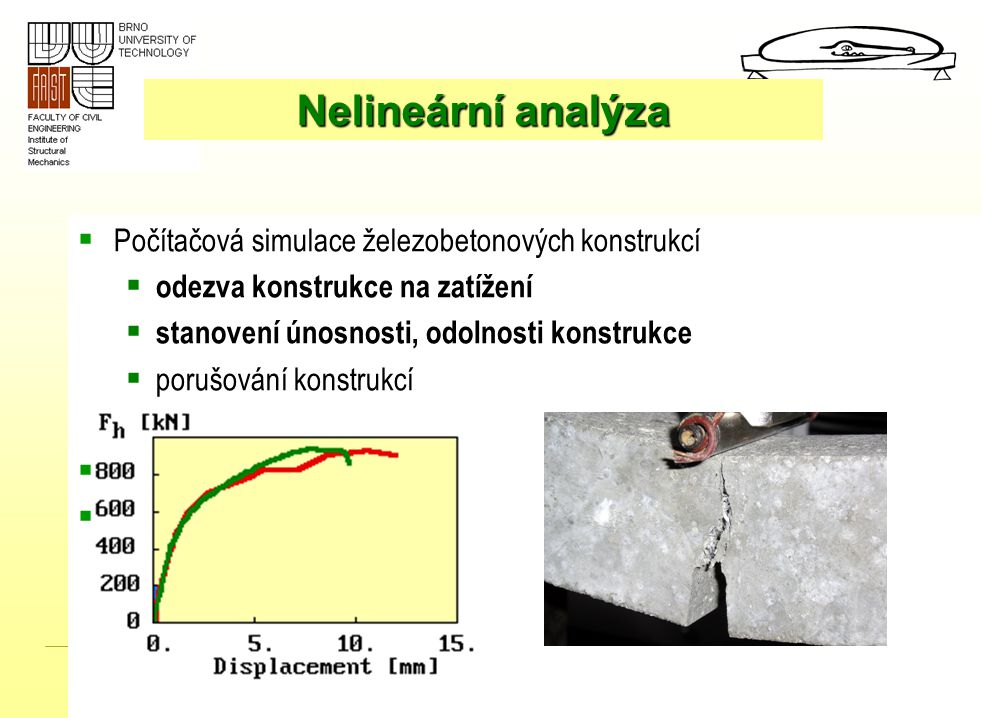 Nelineární analýza Počítačová simulace železobetonových konstrukcí