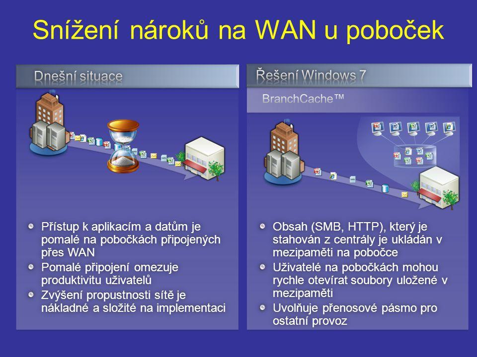 Snížení nároků na WAN u poboček