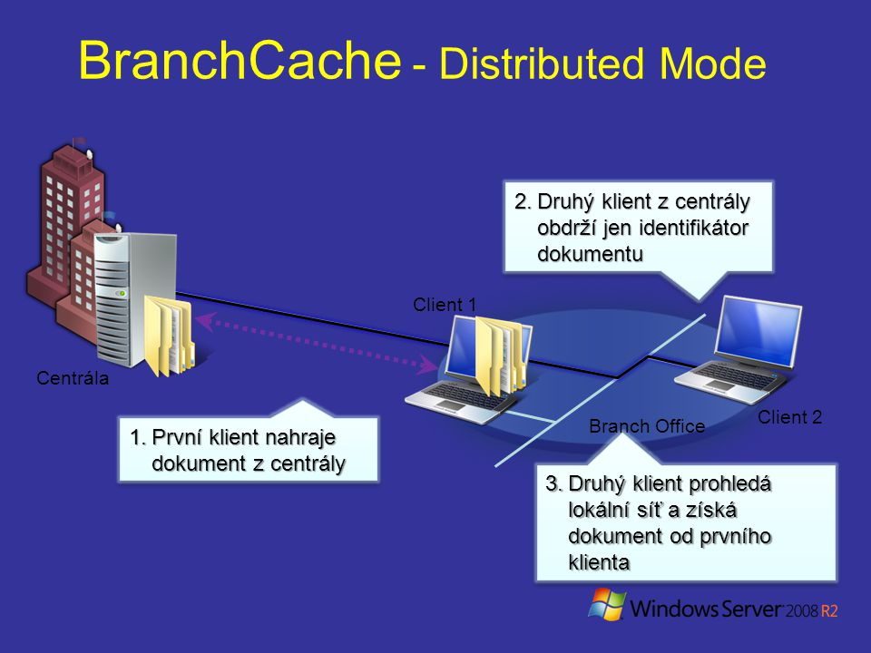 BranchCache - Distributed Mode