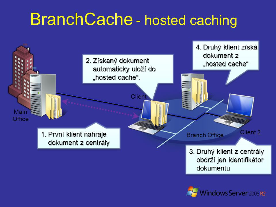 BranchCache - hosted caching
