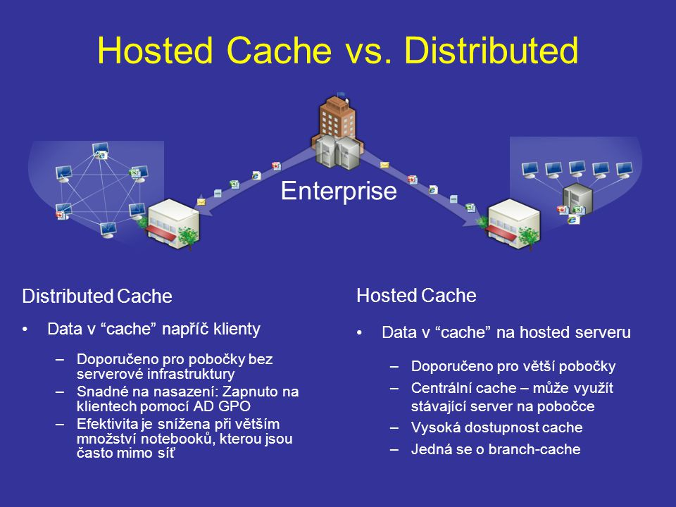 Hosted Cache vs. Distributed