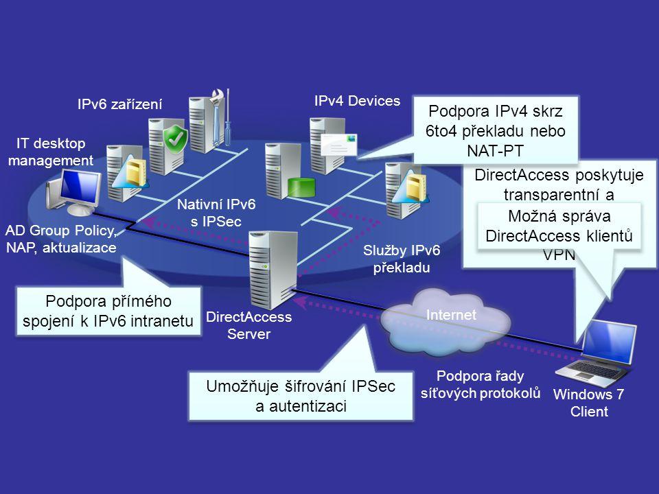 Podpora IPv4 skrz 6to4 překladu nebo NAT-PT
