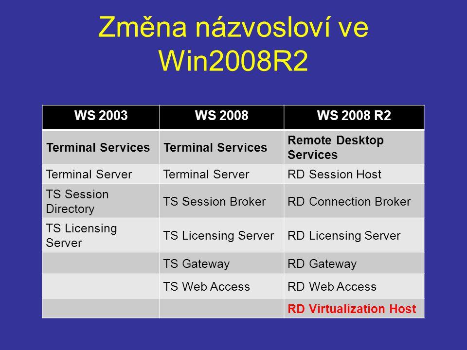 Změna názvosloví ve Win2008R2