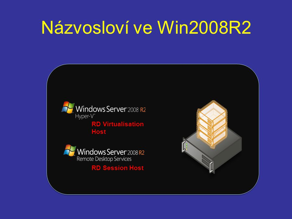Názvosloví ve Win2008R2 RD Virtualisation Host RD Session Host