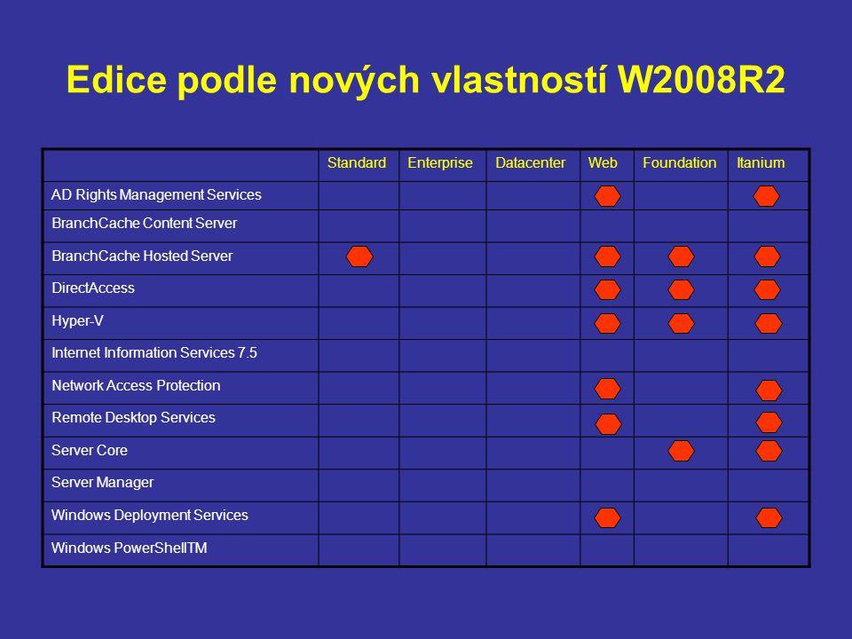 Edice podle nových vlastností W2008R2