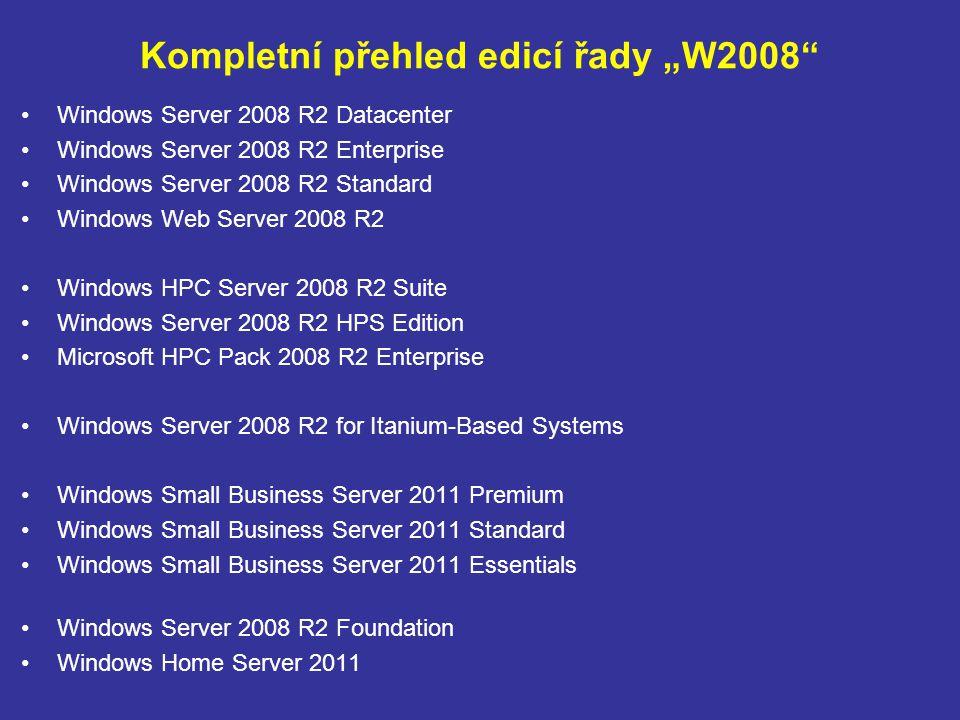 """Kompletní přehled edicí řady """"W2008"""