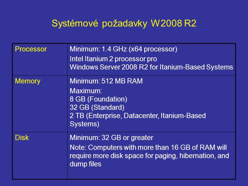 Systémové požadavky W2008 R2