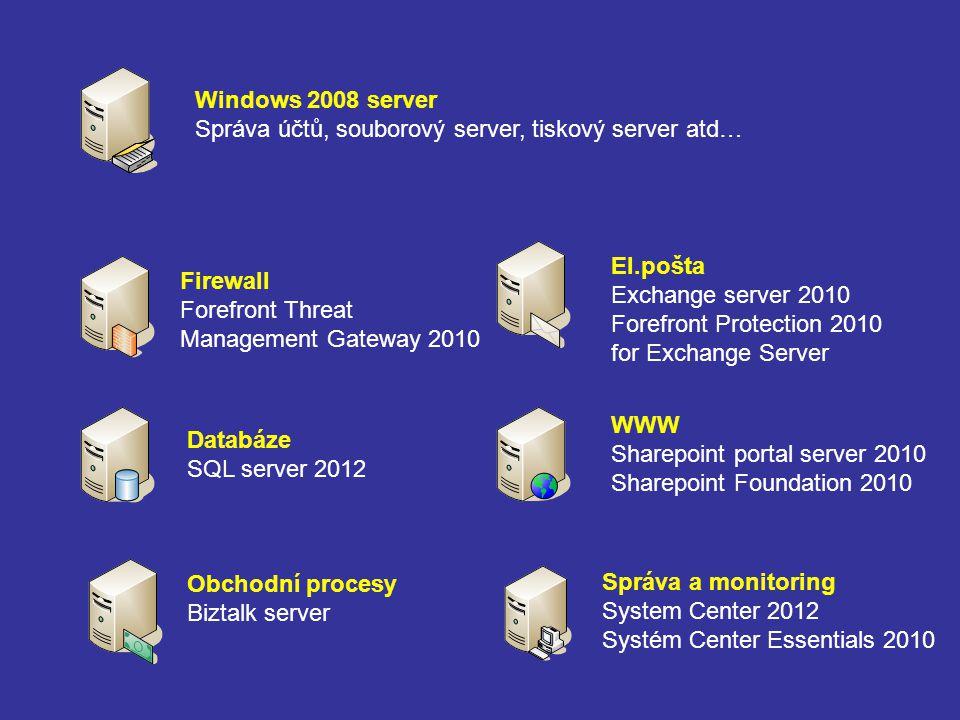 Windows 2008 server Správa účtů, souborový server, tiskový server atd… El.pošta.
