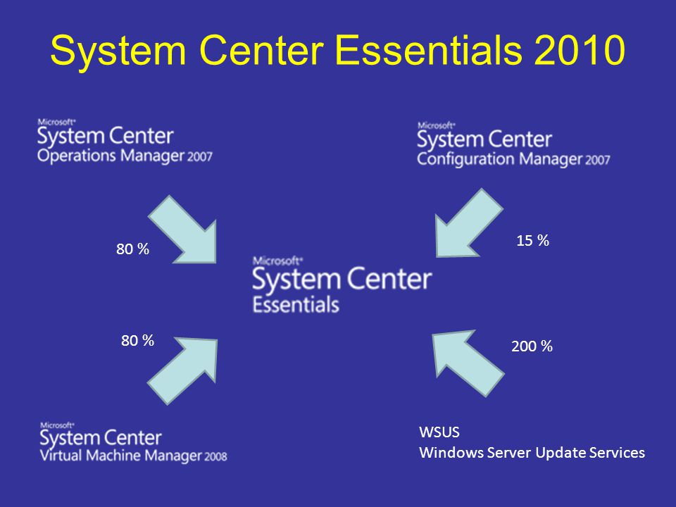 System Center Essentials 2010