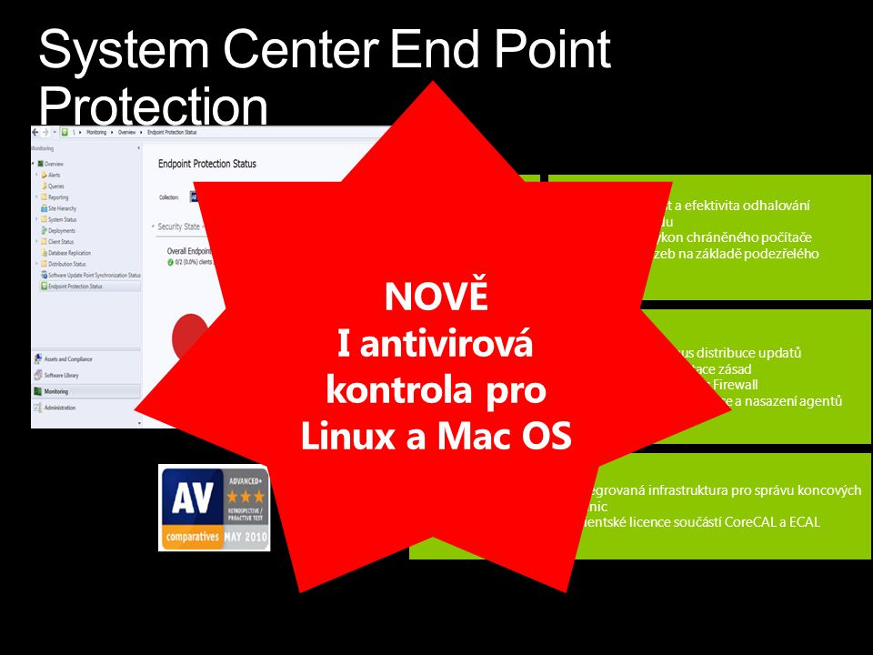System Center End Point Protection