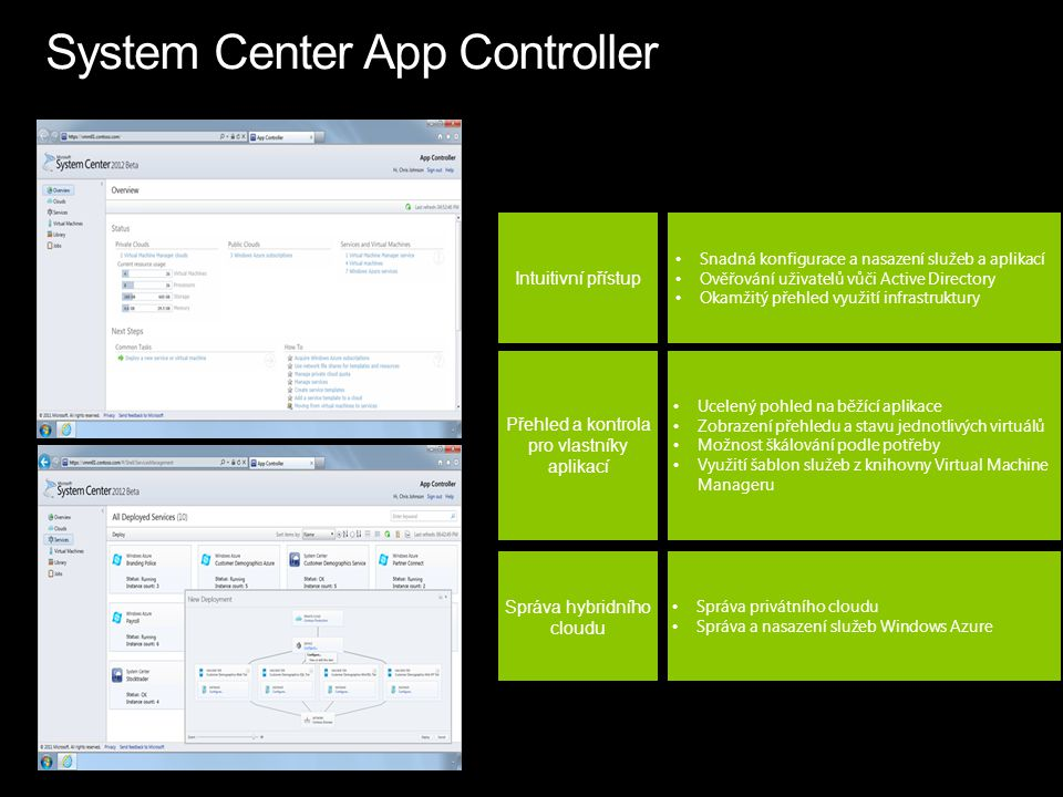 System Center App Controller