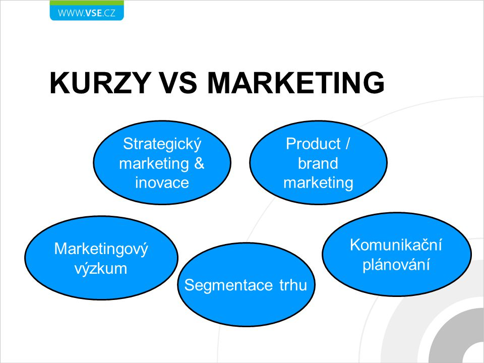 KURZY VS MARKETING Strategický marketing & inovace