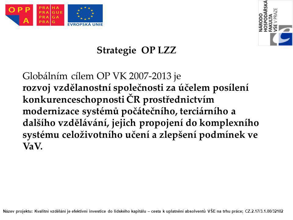 Globálním cílem OP VK 2007-2013 je