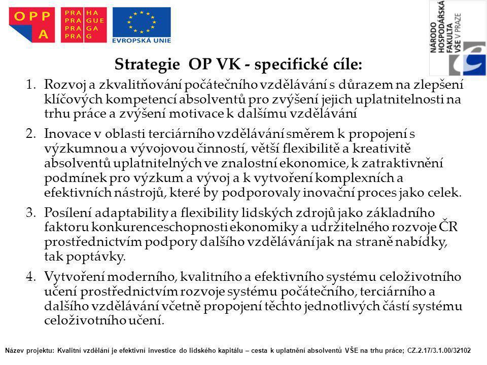 Strategie OP VK - specifické cíle: