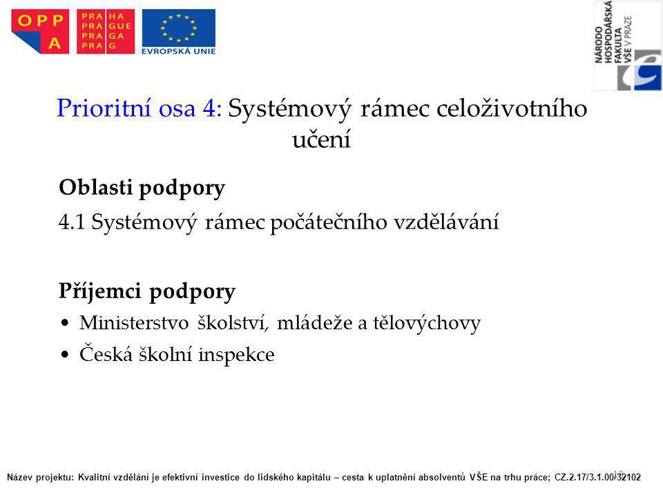 Prioritní osa 4: Systémový rámec celoživotního učení