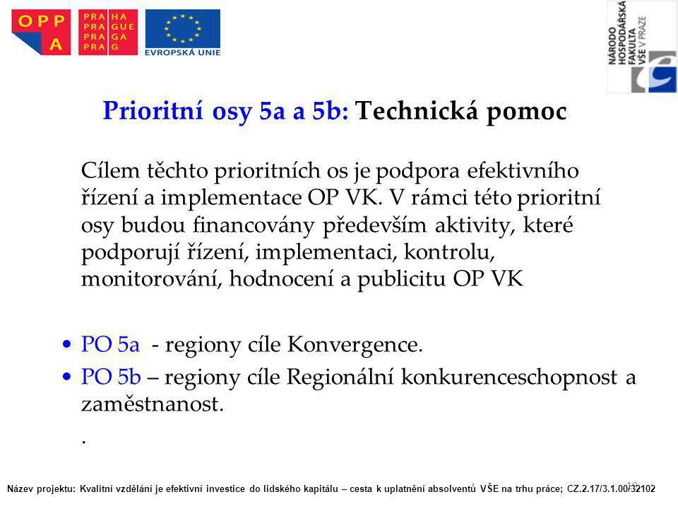 Prioritní osy 5a a 5b: Technická pomoc