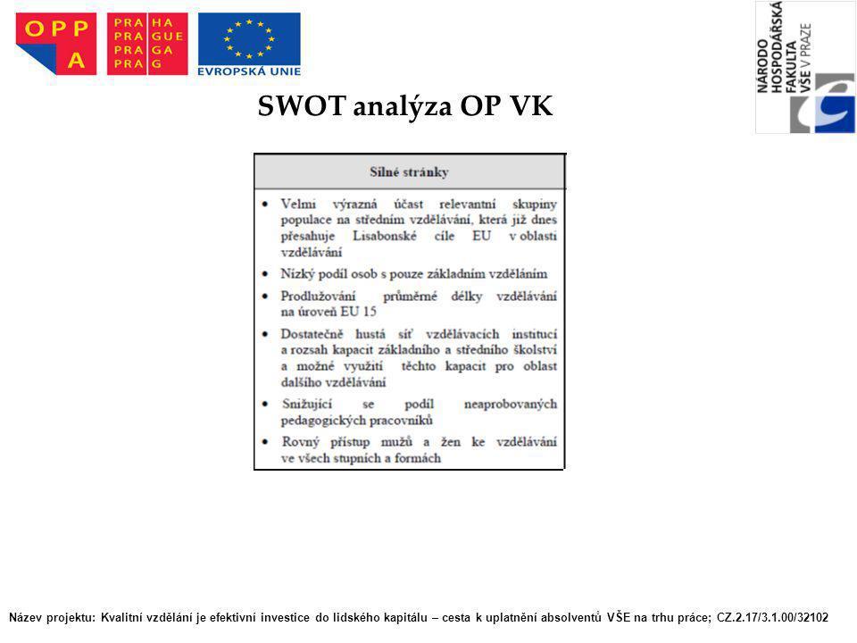 SWOT analýza OP VK