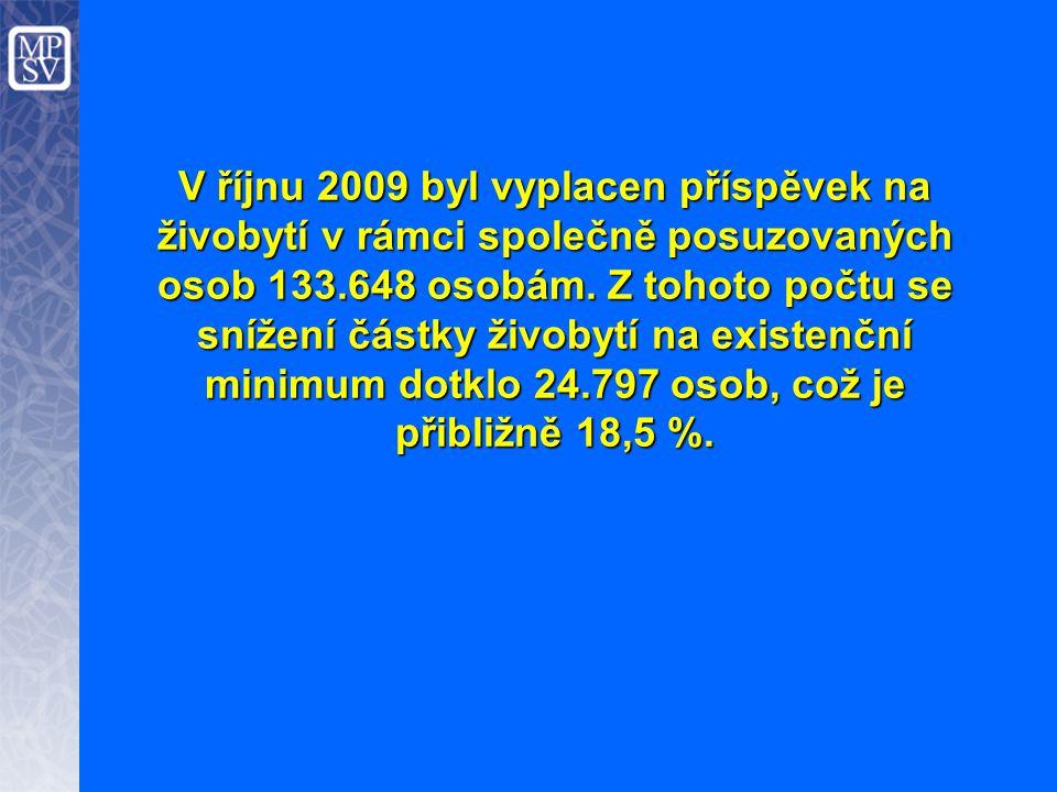 V říjnu 2009 byl vyplacen příspěvek na živobytí v rámci společně posuzovaných osob 133.648 osobám.