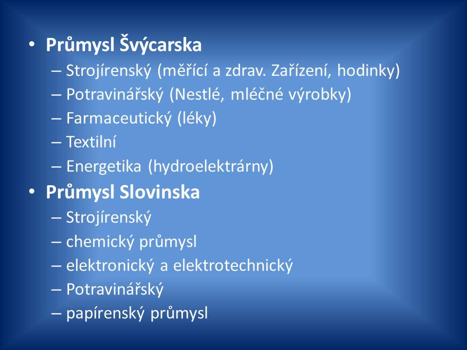 Průmysl Švýcarska Průmysl Slovinska