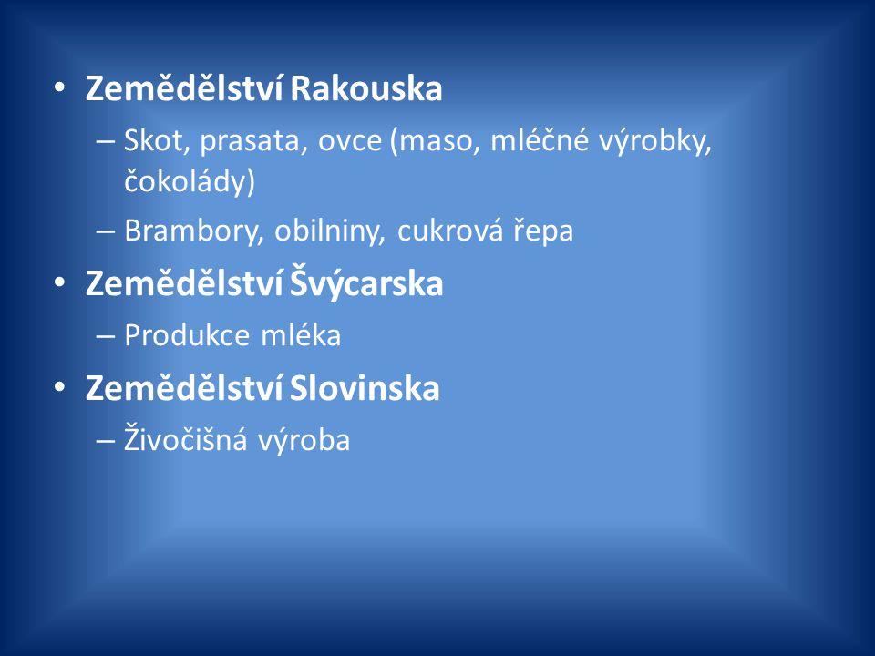 Zemědělství Švýcarska Zemědělství Slovinska