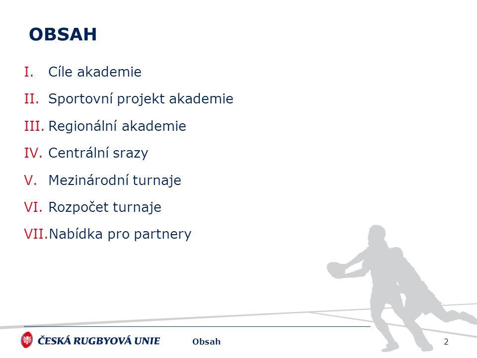 obsah Cíle akademie Sportovní projekt akademie Regionální akademie