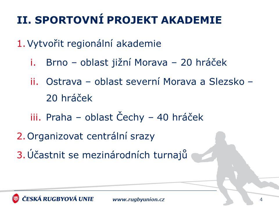 II. Sportovní Projekt akademie
