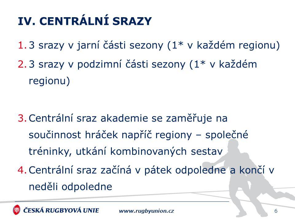 IV. Centrální srazy 3 srazy v jarní části sezony (1* v každém regionu)